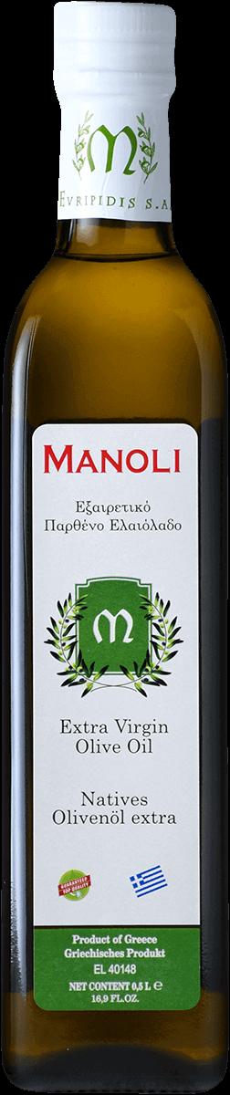 Manoli